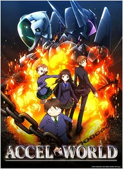 Accel World BD Sub Indo Batch Eps 1-24 Lengkap